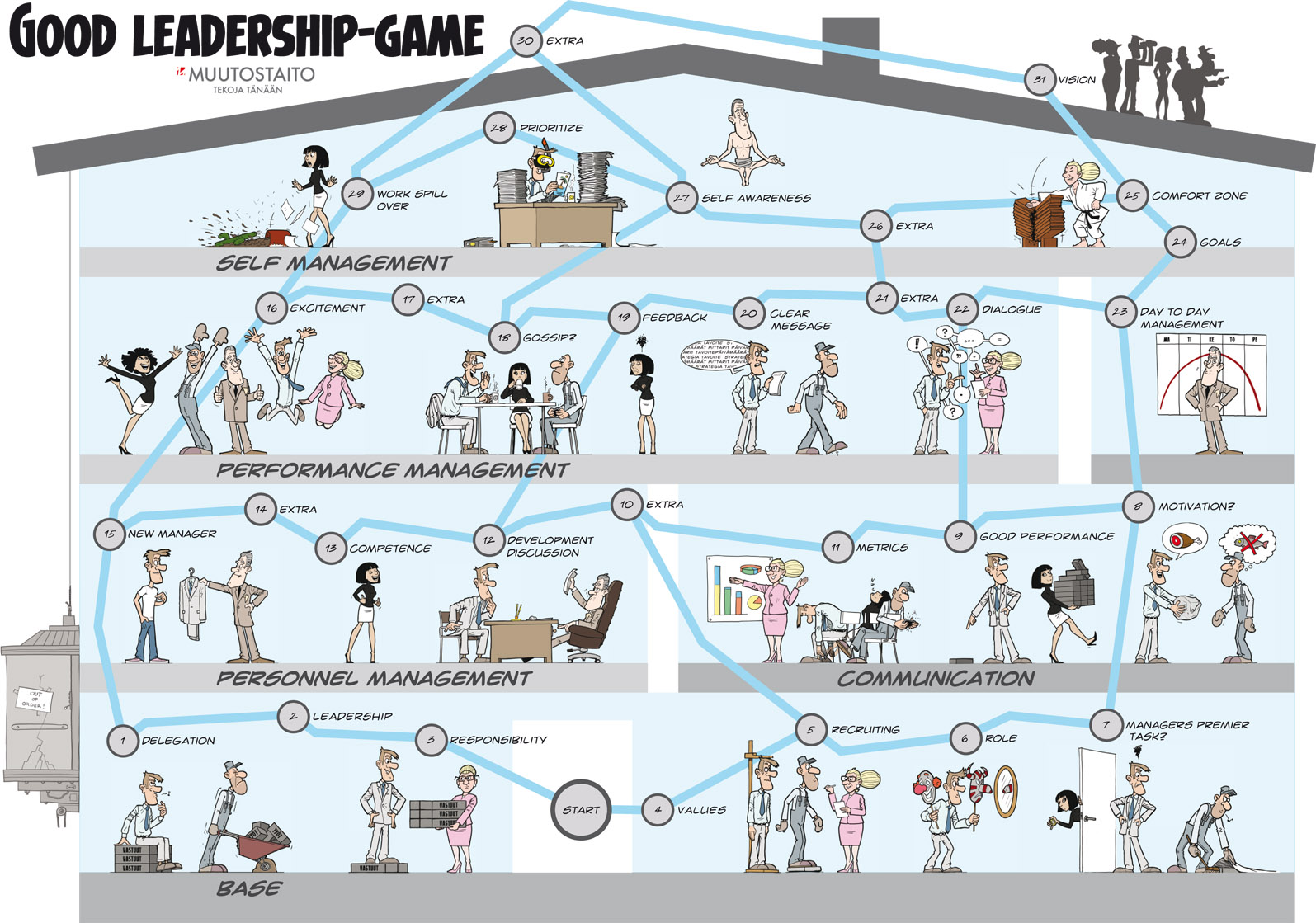 Good Leadership Game